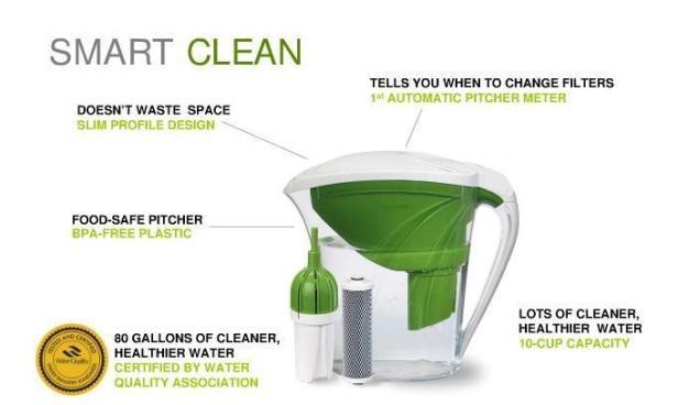 shaklee-get-clean-pitcher